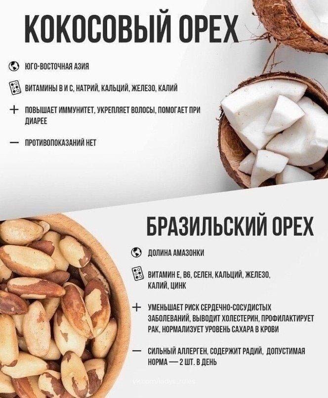 Полезные свойства орехов.