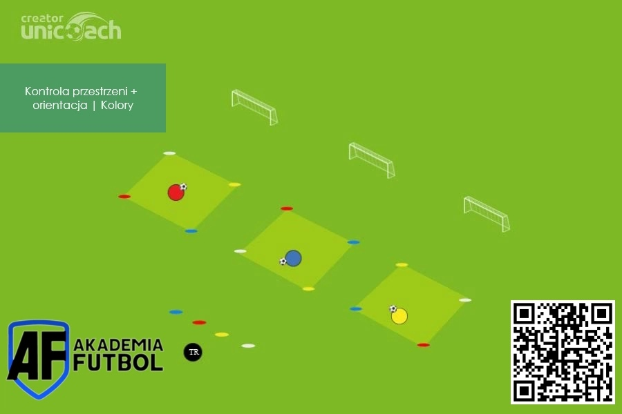 обучение технике футбола