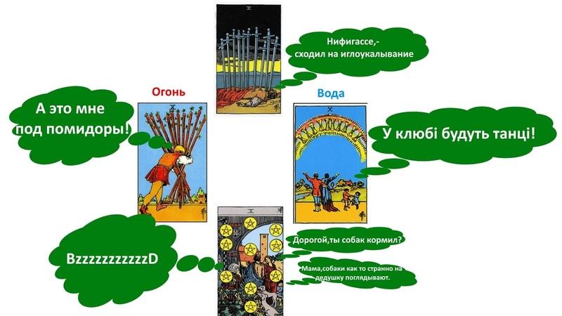 Школа ТАРО №10 запоминаем толкование арканов 10 жезлов 10 мечей 10 чаш 10 пентаклей
