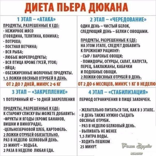 Диeтa Дюкaнa