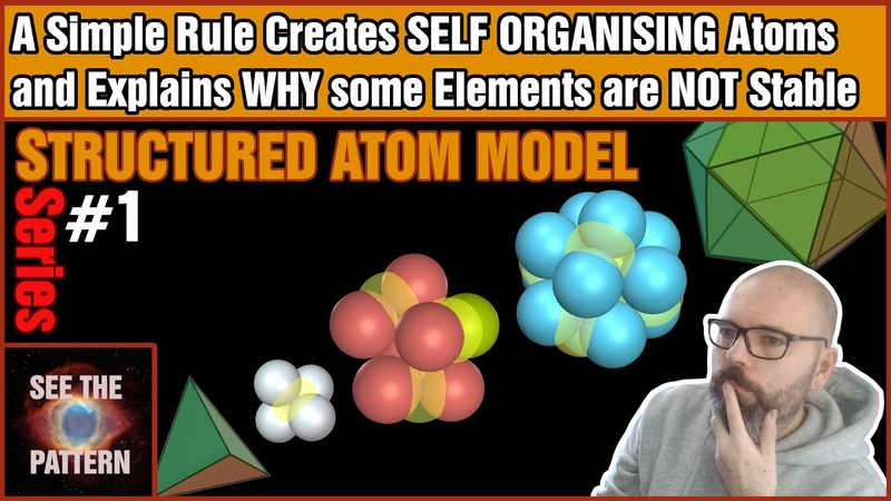 A Simple Rule Creates SELF ORGANISING Atoms and Explains WHY some Elements are NOT Stable