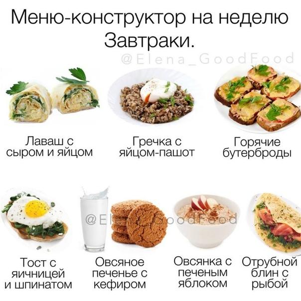 Сбалансированная диета для похудения рецепты