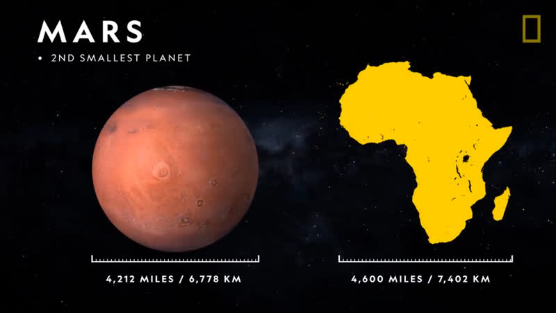 Mars 101 National Geographic