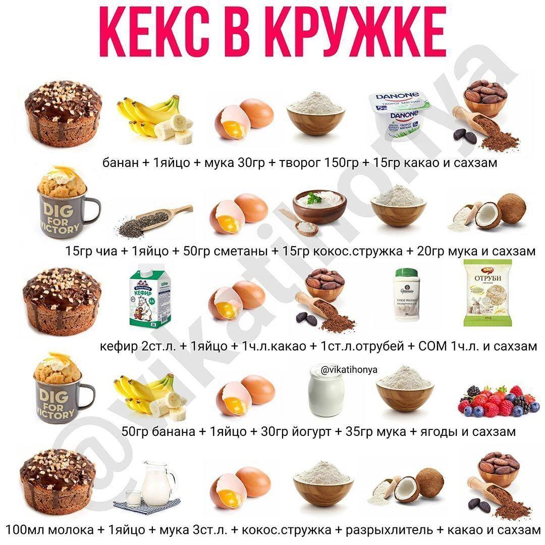 #завтрак@fitness_recepty