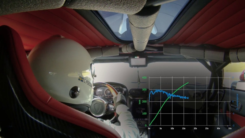Koenigsegg Regera - 0-400-0 (0-250-0 mph) On-board Footage WORLDRECORD