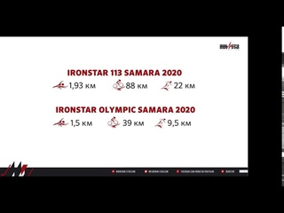 Zoom-презентация IRONSTAR SAMARA 2020