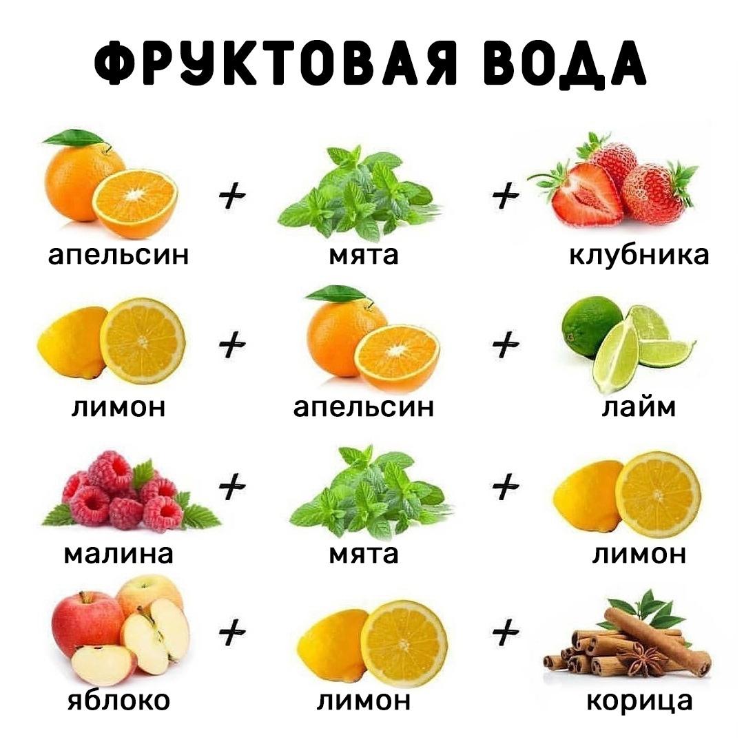 Это вкусные и полезные напитки, которые легко готовится и наполняет организм энергией