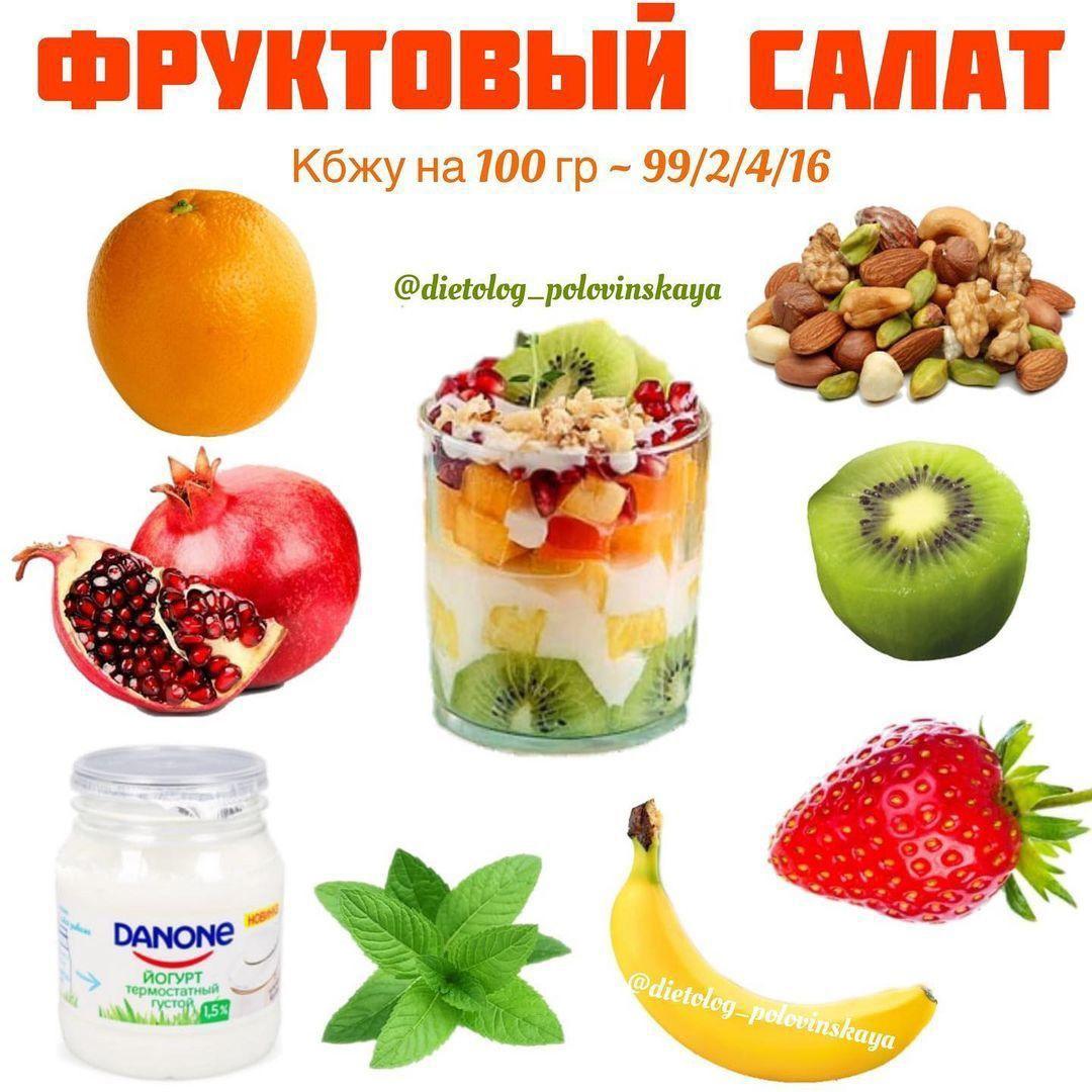 Витаминный полезный десерт
