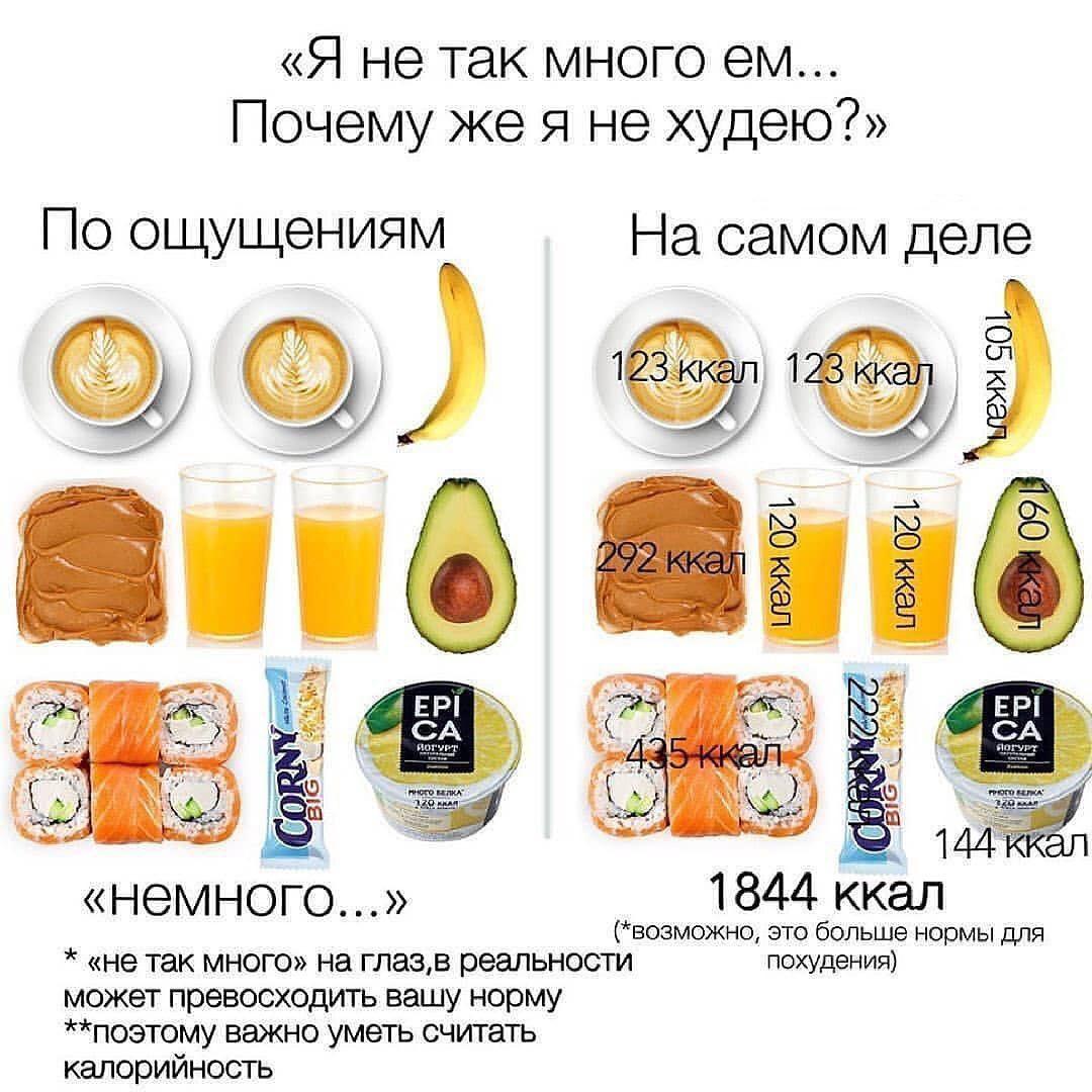 Примерно в 90% случаев банальный подсчёт калорий помогает «сузить кость», «ускорить метаболизм», «победить генетику»